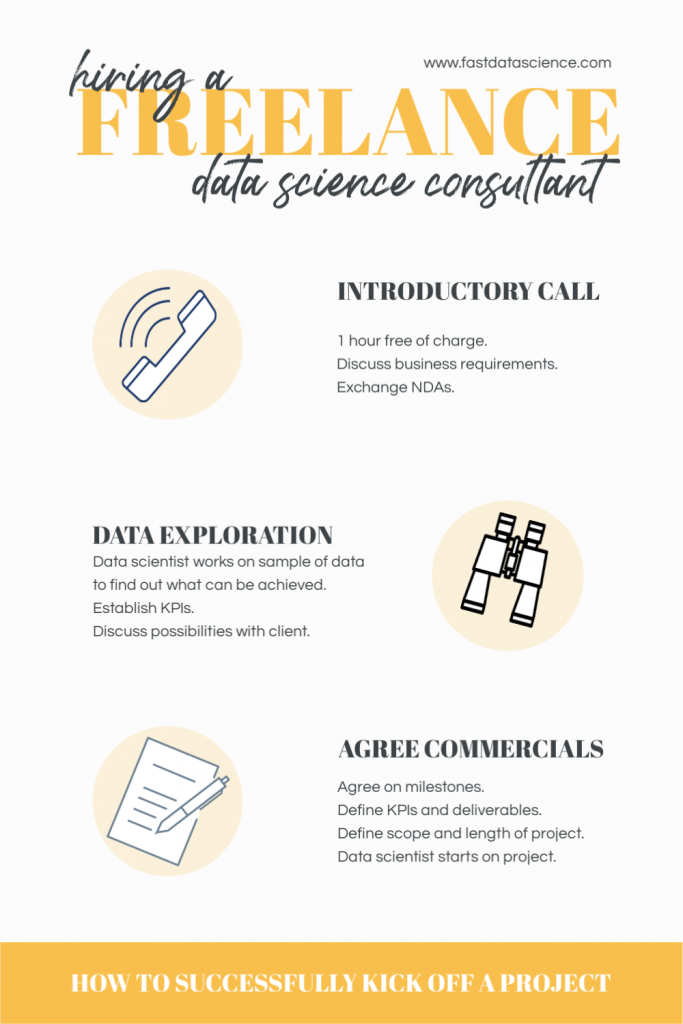 Hiring a freelance data science consultant