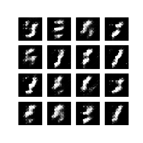 After a few epochs, a generative adversarial network starts to output more realistic digits