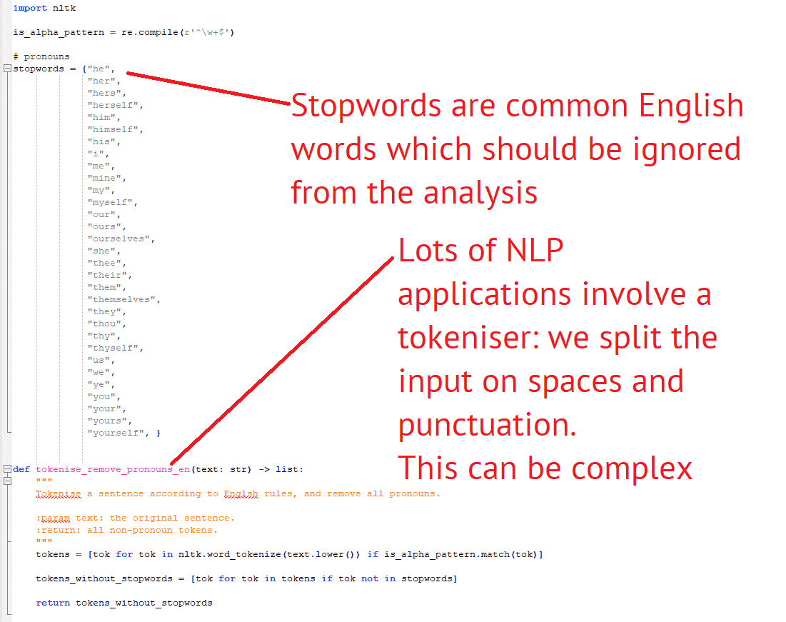 The basics of natural language processing: overview of some of a rule-based natural language processing program, showing a list of English stopwords which must be removed from the input. This is typical of first-generation approaches to NLP, before deep learning took over.